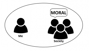 Society and External Moral